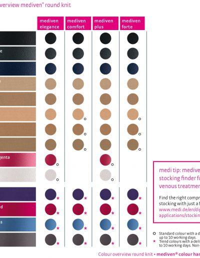 End_consumer_brochure_mediven_trend_colours_EN_int-11